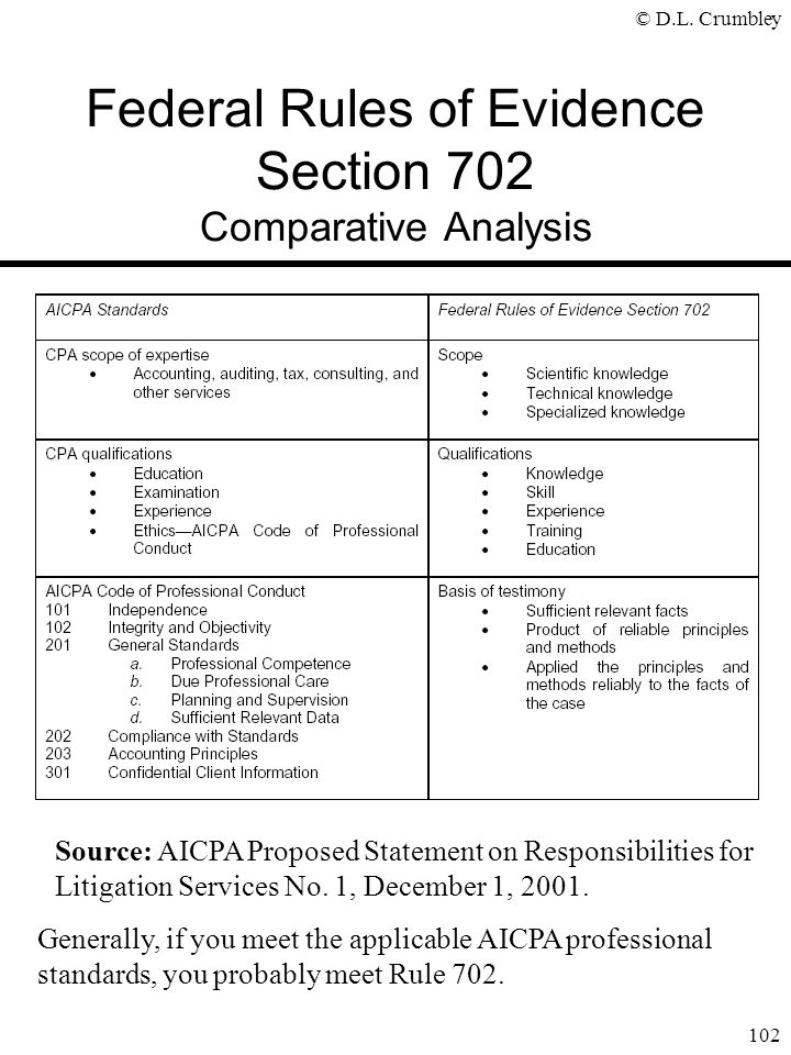 Federal Rules of Evidence Section 702 Comparative Analysis