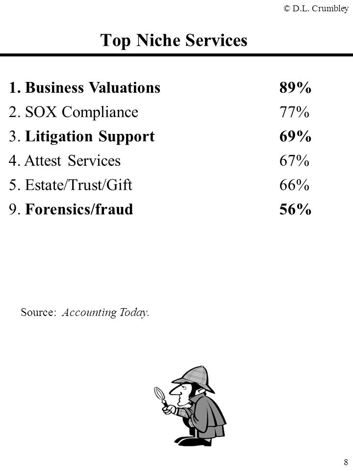 Top Niche Services 1. Business Valuations 89% 2. SOX Compliance 77%