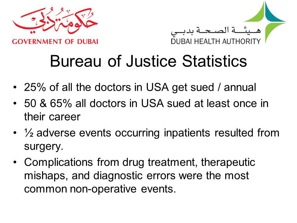 Bureau of Justice Statistics