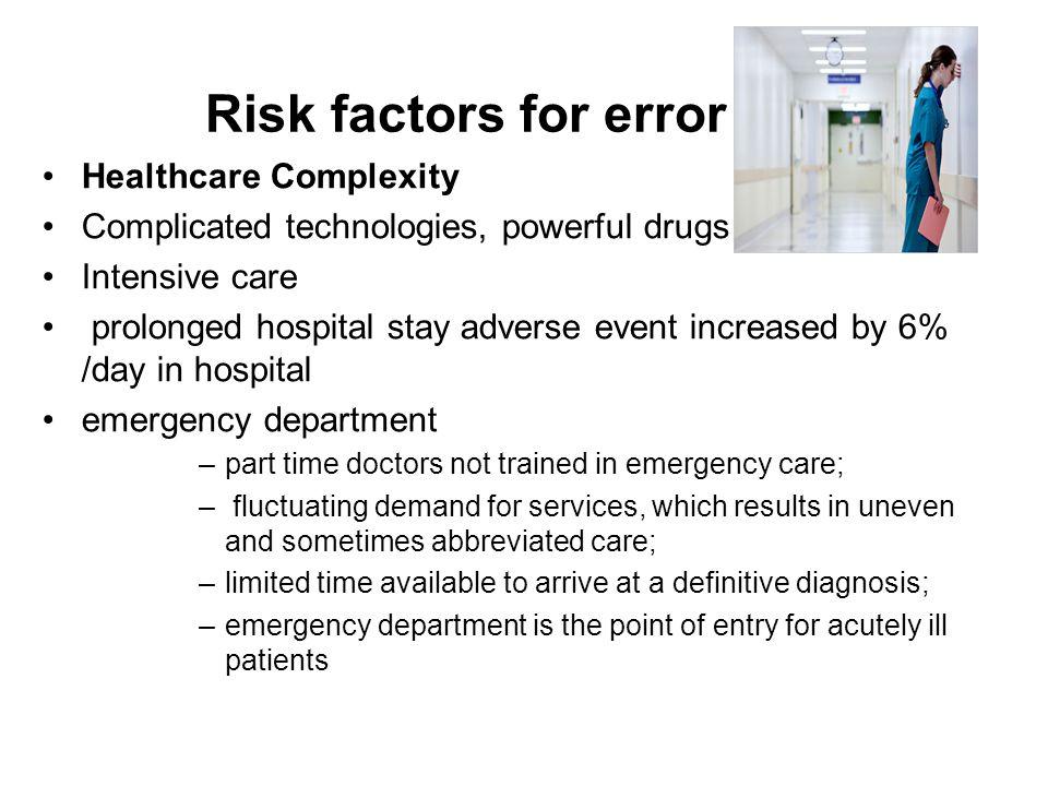 Risk factors for error Healthcare Complexity