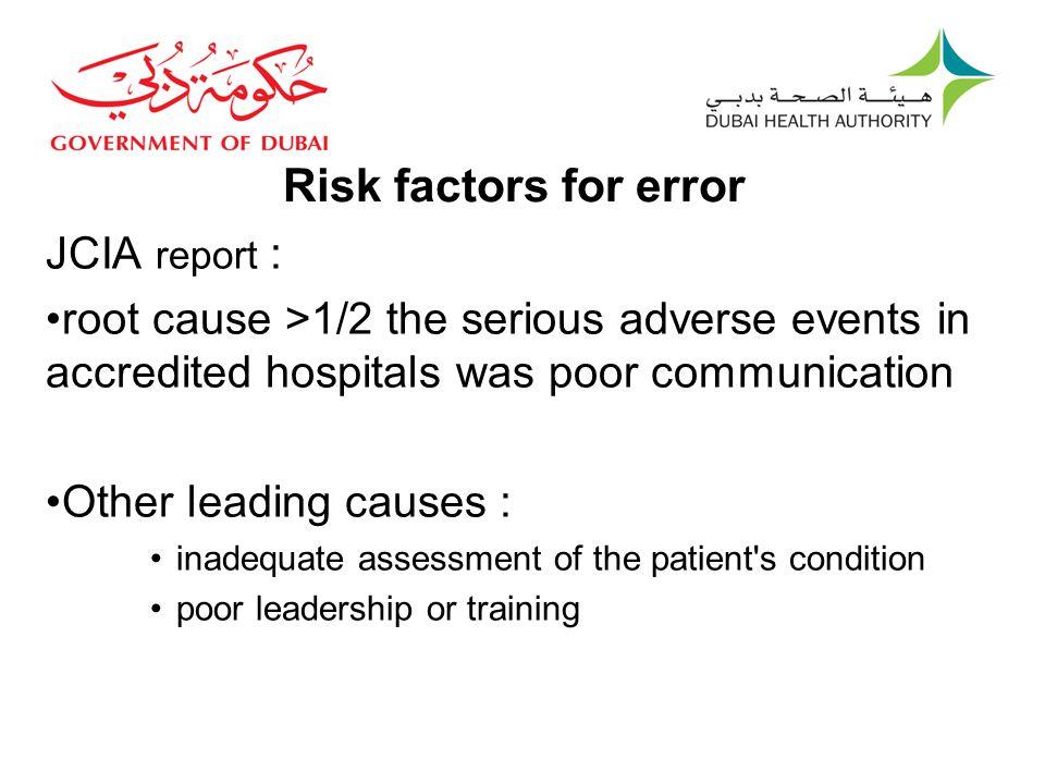 Risk factors for error JCIA report :