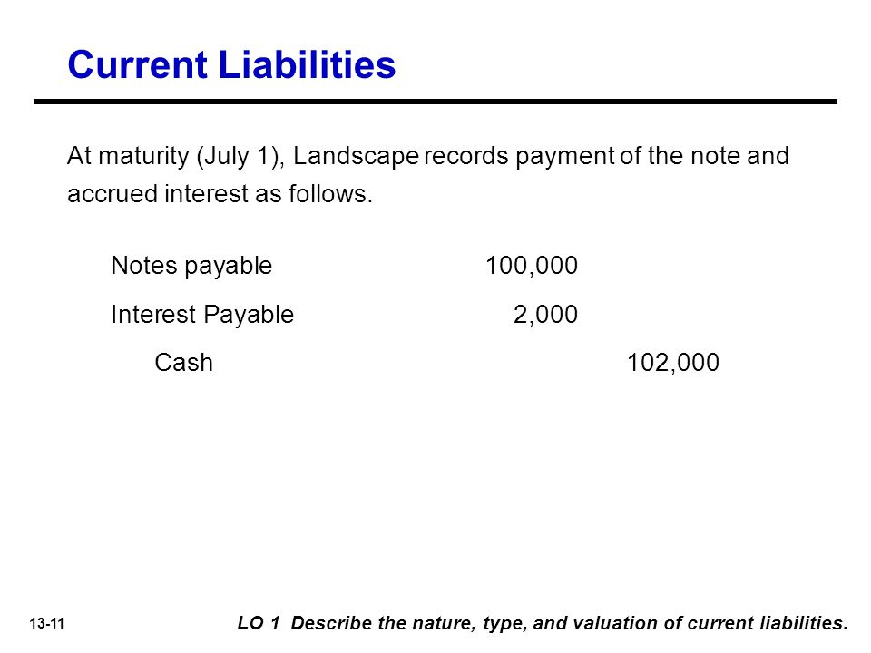 Current Liabilities At maturity (July 1), Landscape records payment of the note and accrued interest as follows.