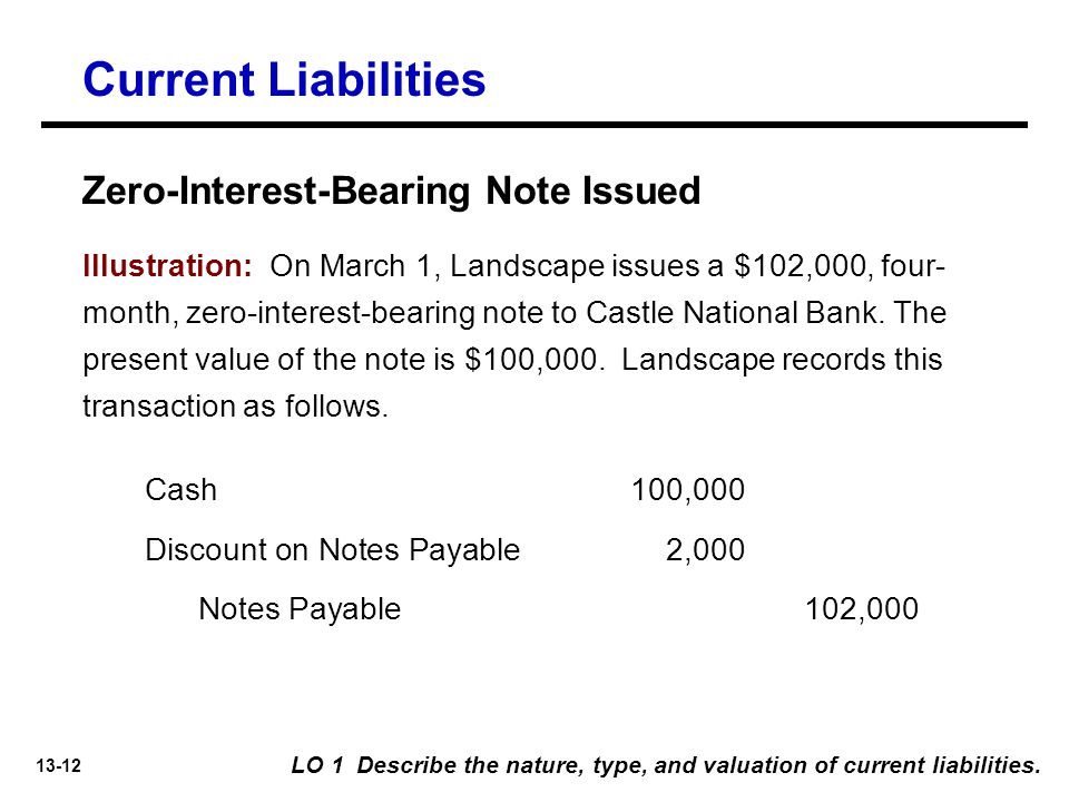 Current Liabilities Zero-Interest-Bearing Note Issued