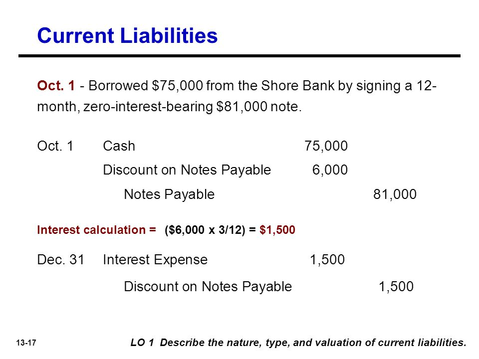 Current Liabilities Oct. 1 - Borrowed $75,000 from the Shore Bank by signing a 12-month, zero-interest-bearing $81,000 note.