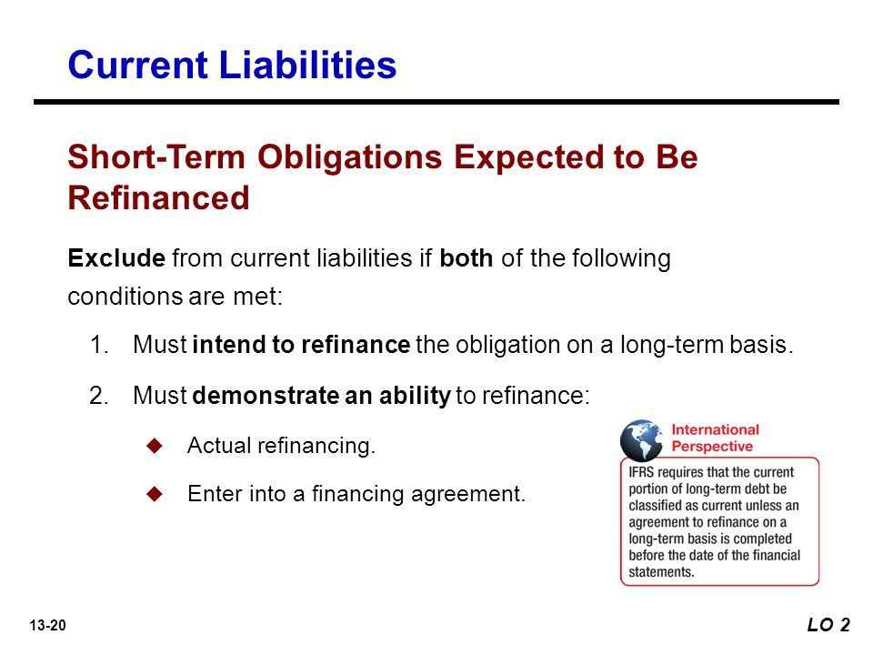 Current Liabilities Short-Term Obligations Expected to Be Refinanced