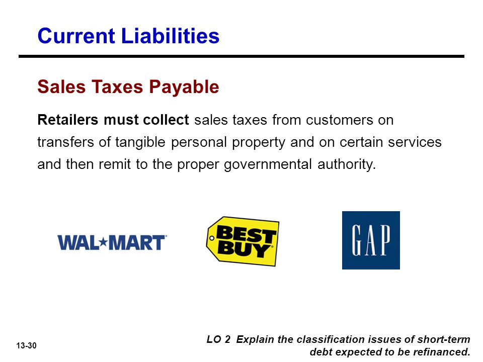 Current Liabilities Sales Taxes Payable
