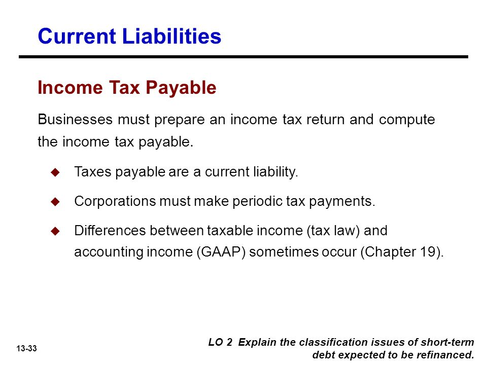 Current Liabilities Income Tax Payable