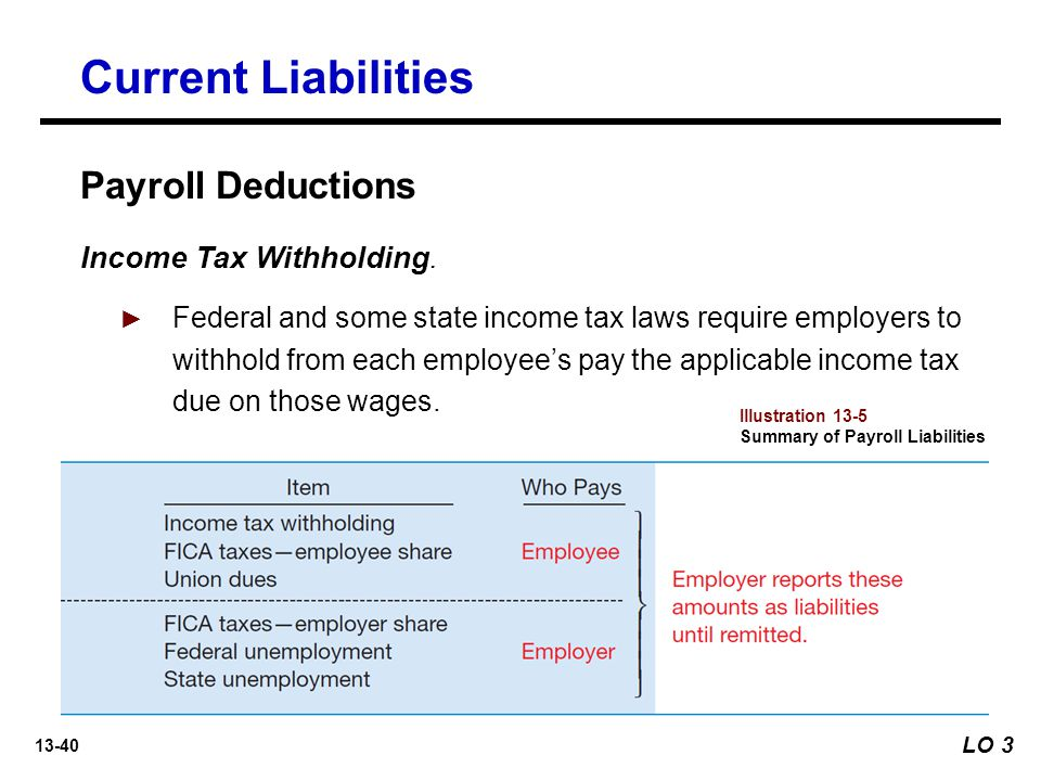Current Liabilities Payroll Deductions Income Tax Withholding.