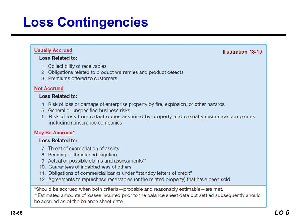 Loss Contingencies Illustration 13-10 LO 5