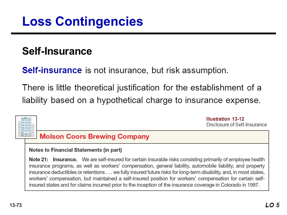 Loss Contingencies Self-Insurance