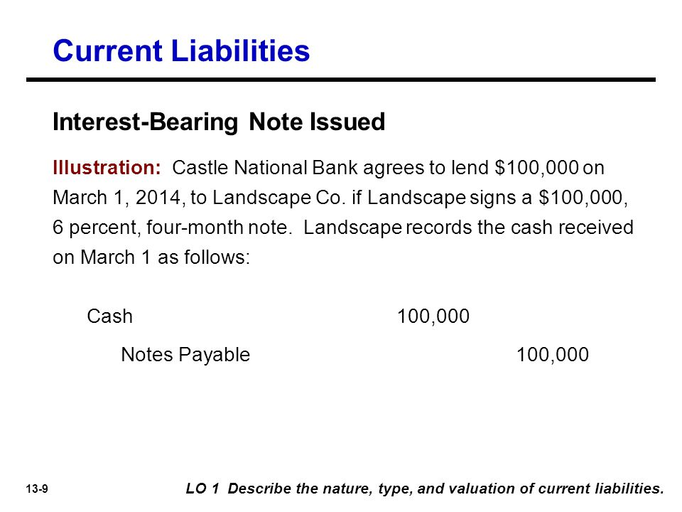 Current Liabilities Interest-Bearing Note Issued