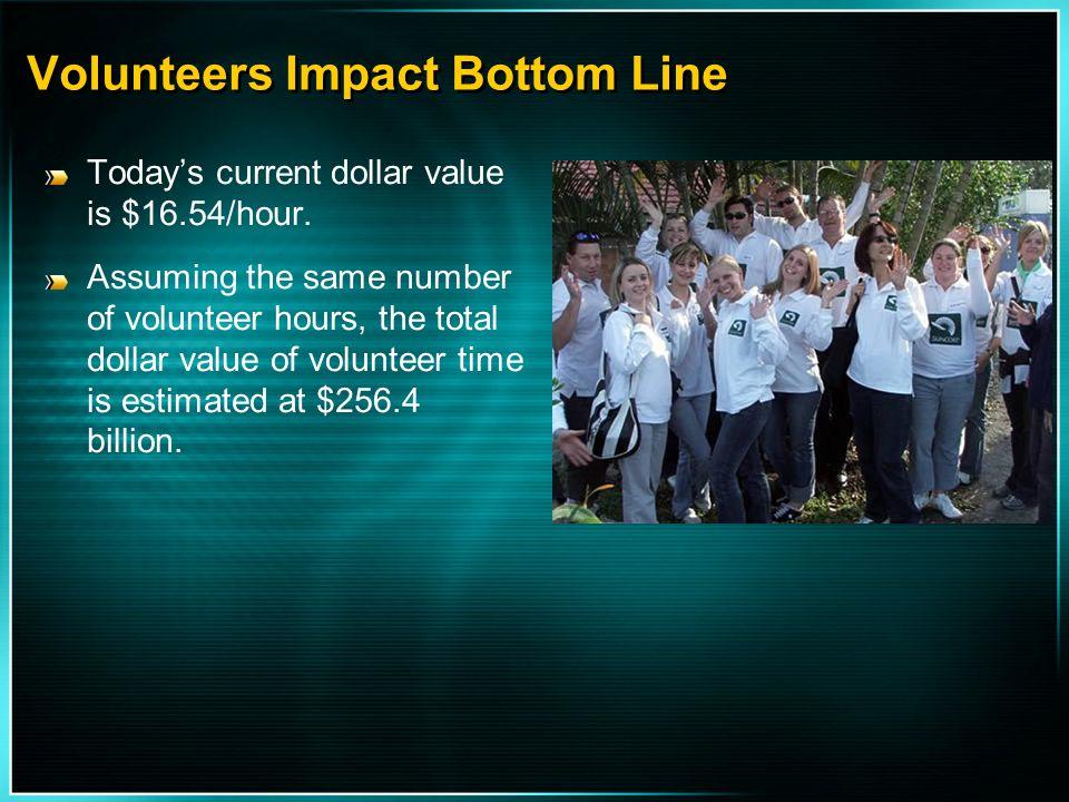 Volunteers Impact Bottom Line