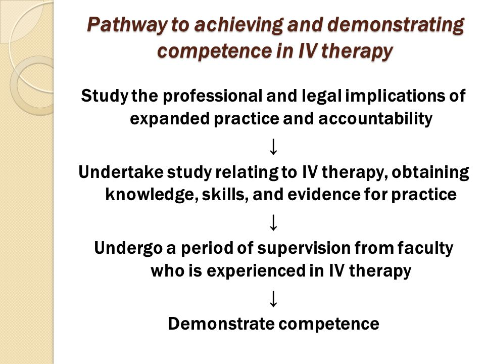 Pathway to achieving and demonstrating competence in IV therapy