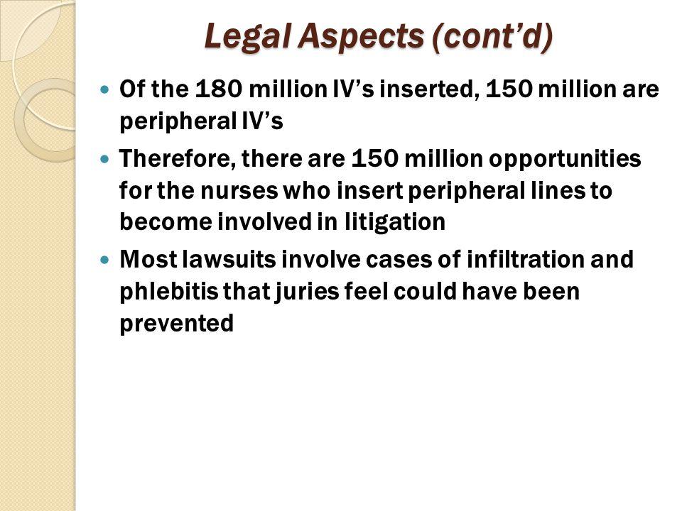 Legal Aspects (cont'd)