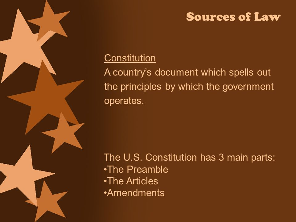 Sources of Law Constitution