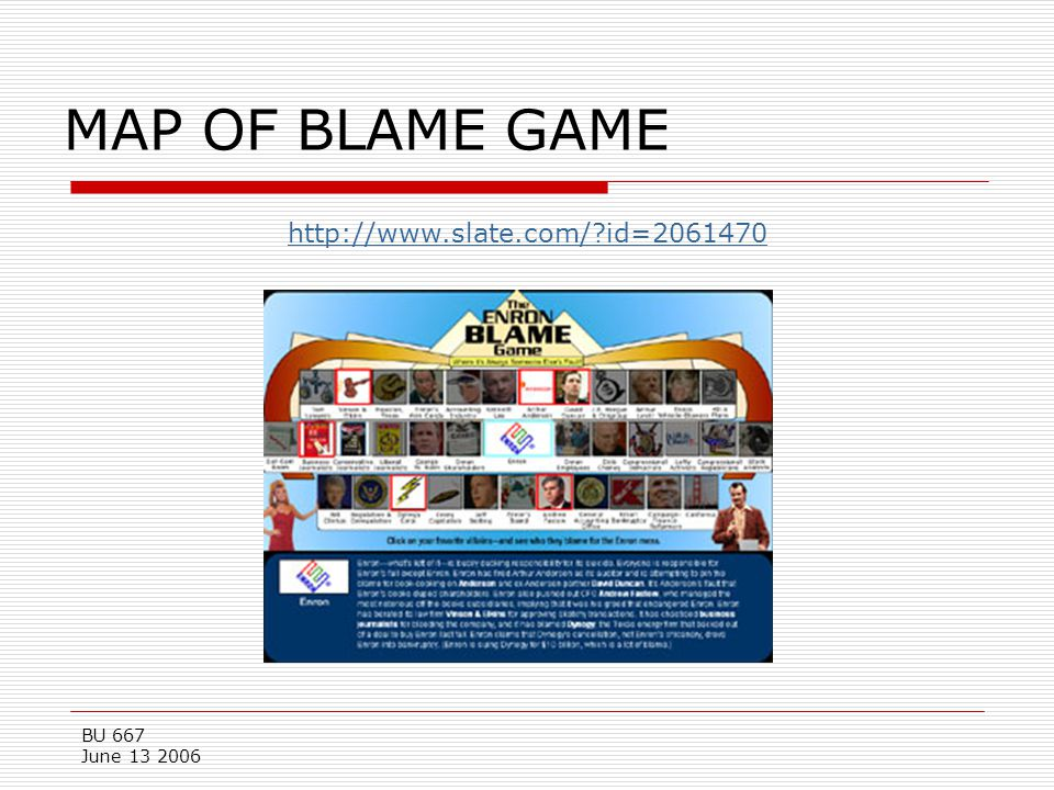MAP OF BLAME GAME http://www.slate.com/ id=2061470 BU 667 June 13 2006