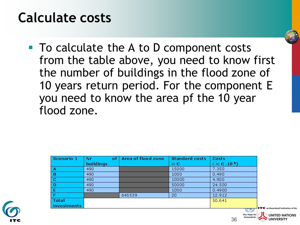 Calculate costs