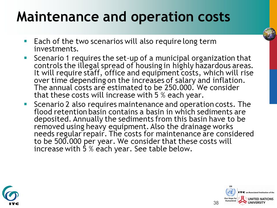 Maintenance and operation costs