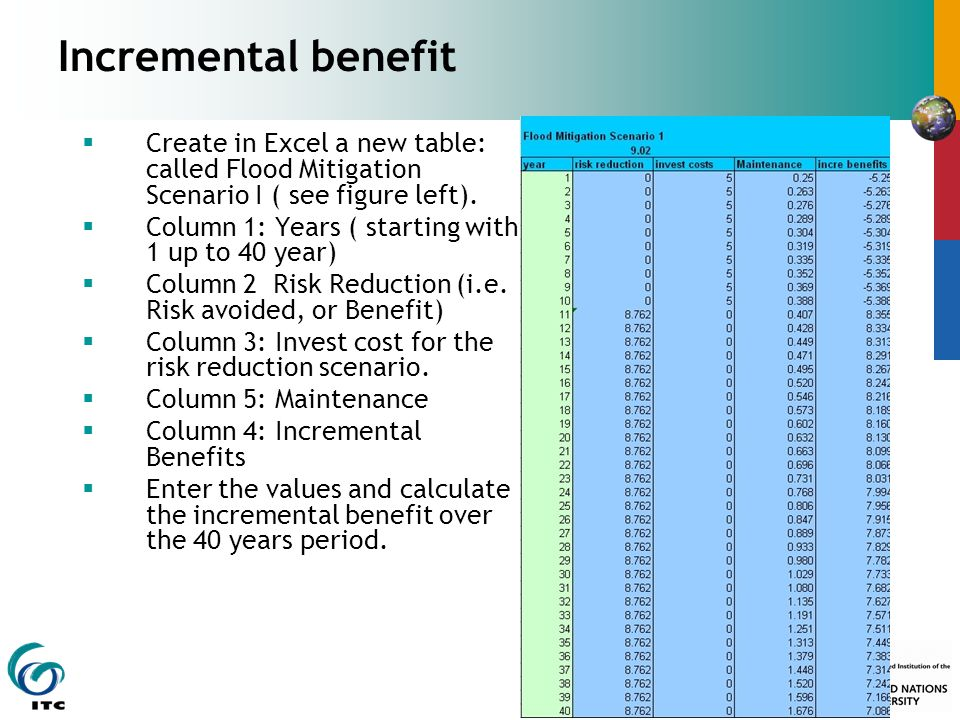 Incremental benefit Create in Excel a new table: called Flood Mitigation Scenario I ( see figure left).