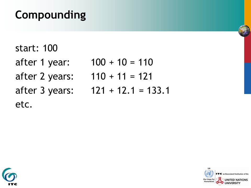 Compounding start: 100 after 1 year: 100 + 10 = 110