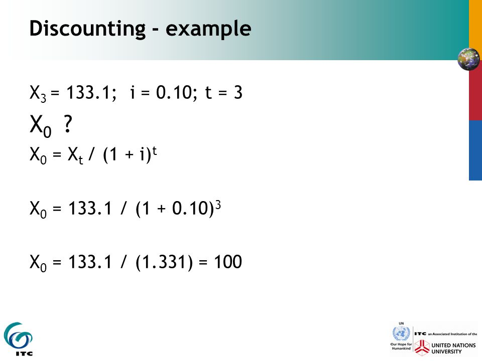 X0 Discounting - example X3 = 133.1; i = 0.10; t = 3