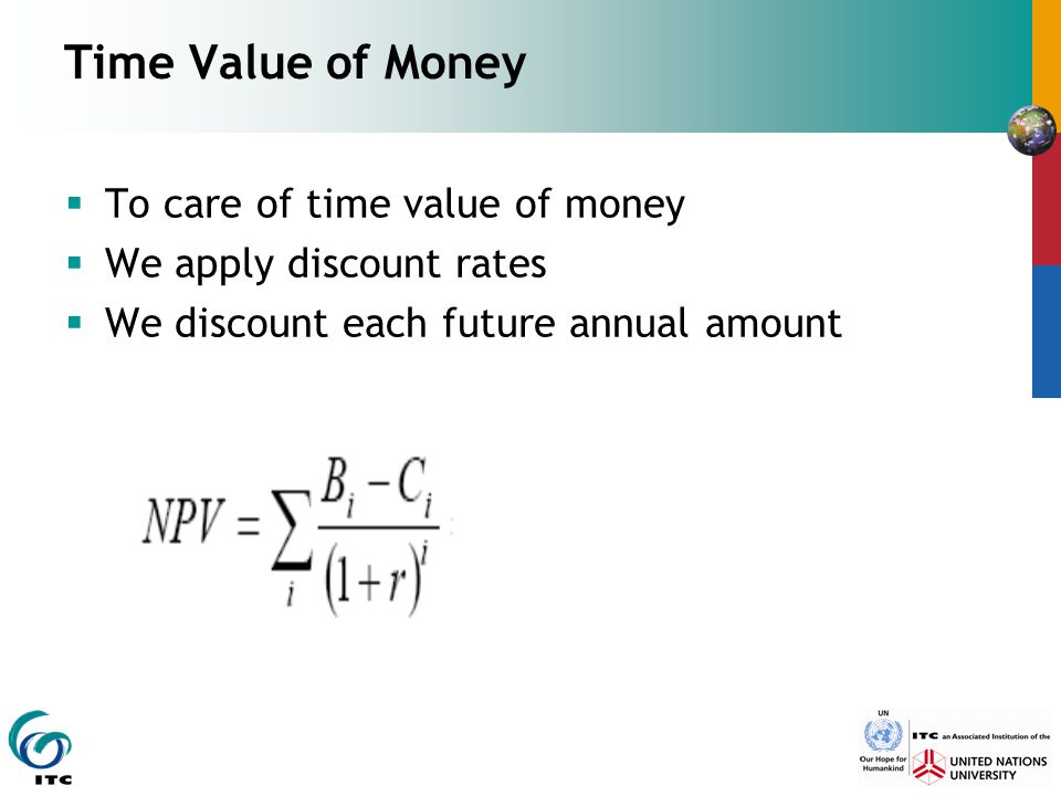 Time Value of Money To care of time value of money