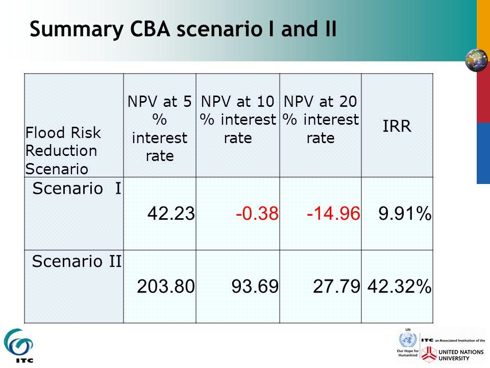 Summary CBA scenario I and II