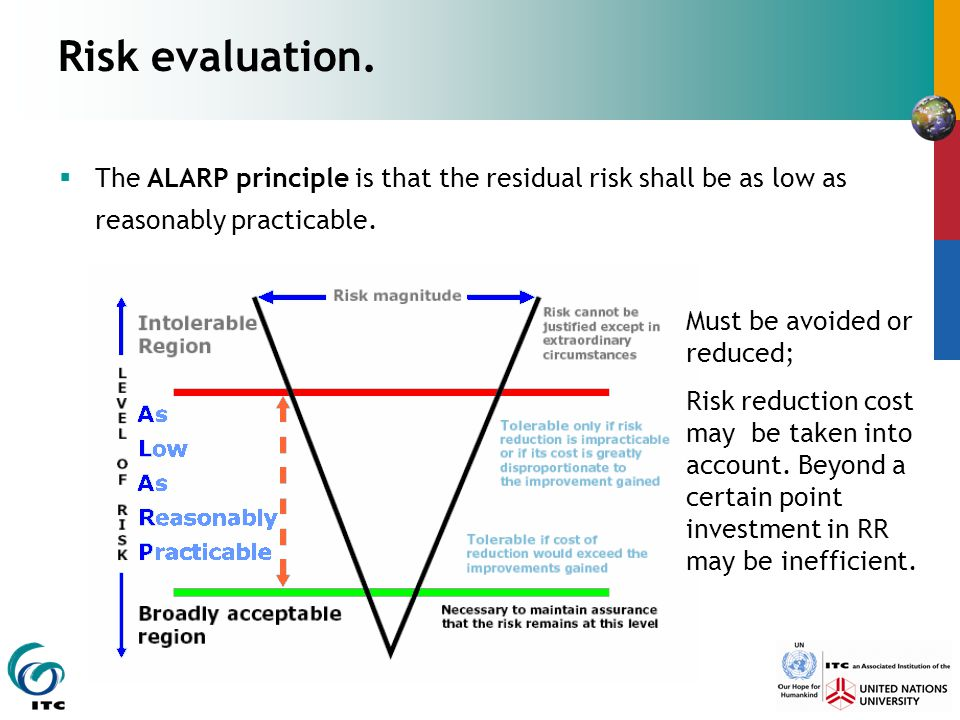 Risk evaluation. The ALARP principle is that the residual risk shall be as low as reasonably practicable.