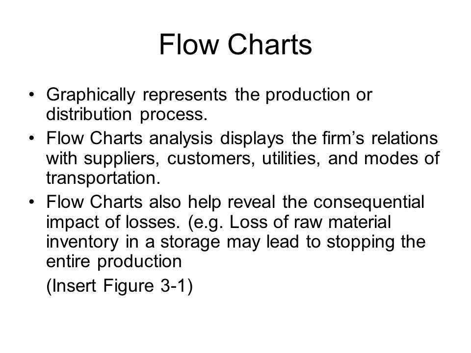 Flow Charts Graphically represents the production or distribution process.