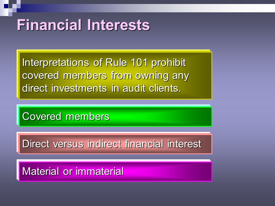 Financial Interests Interpretations of Rule 101 prohibit