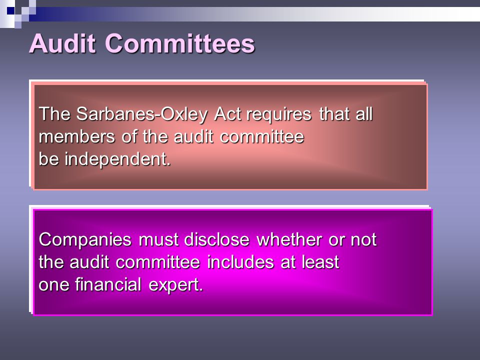 Audit Committees The Sarbanes-Oxley Act requires that all