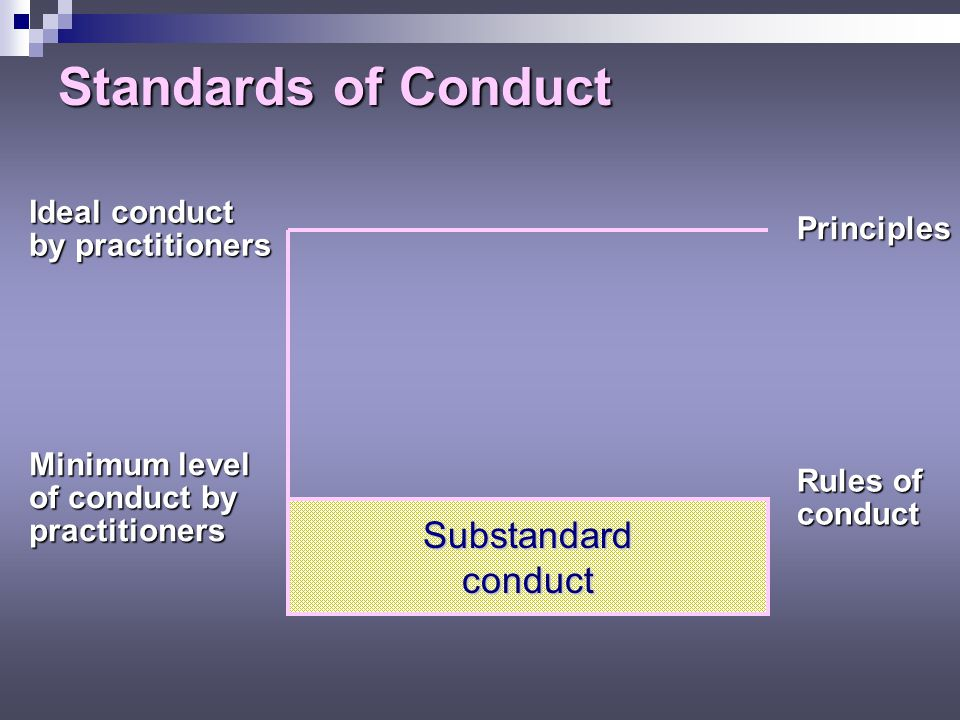 Standards of Conduct Substandard Ideal conduct by practitioners
