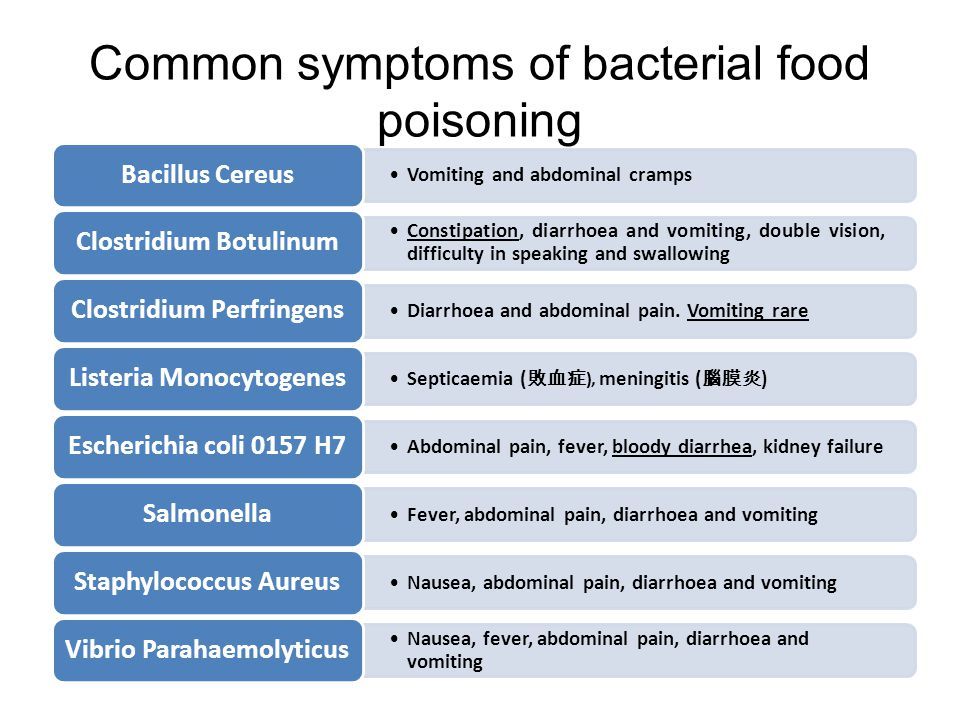 Common symptoms of bacterial food poisoning
