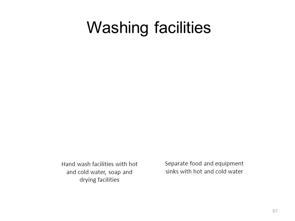 Washing facilities Hand wash facilities with hot