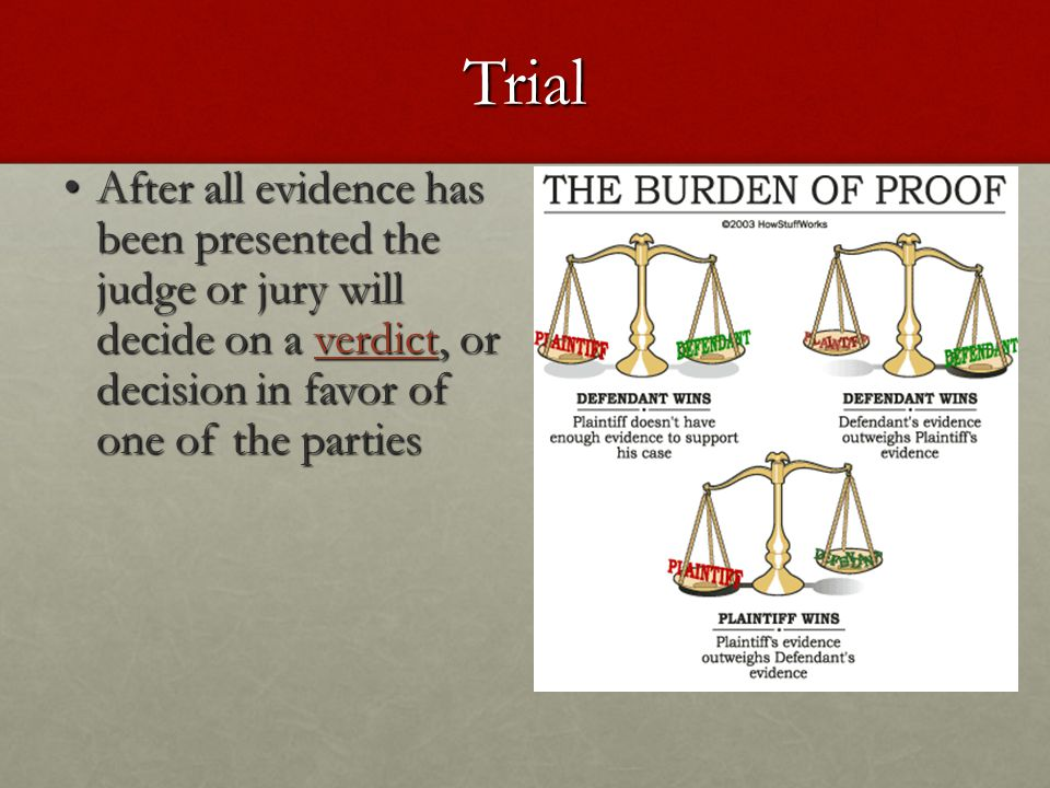 Trial After all evidence has been presented the judge or jury will decide on a verdict, or decision in favor of one of the parties.