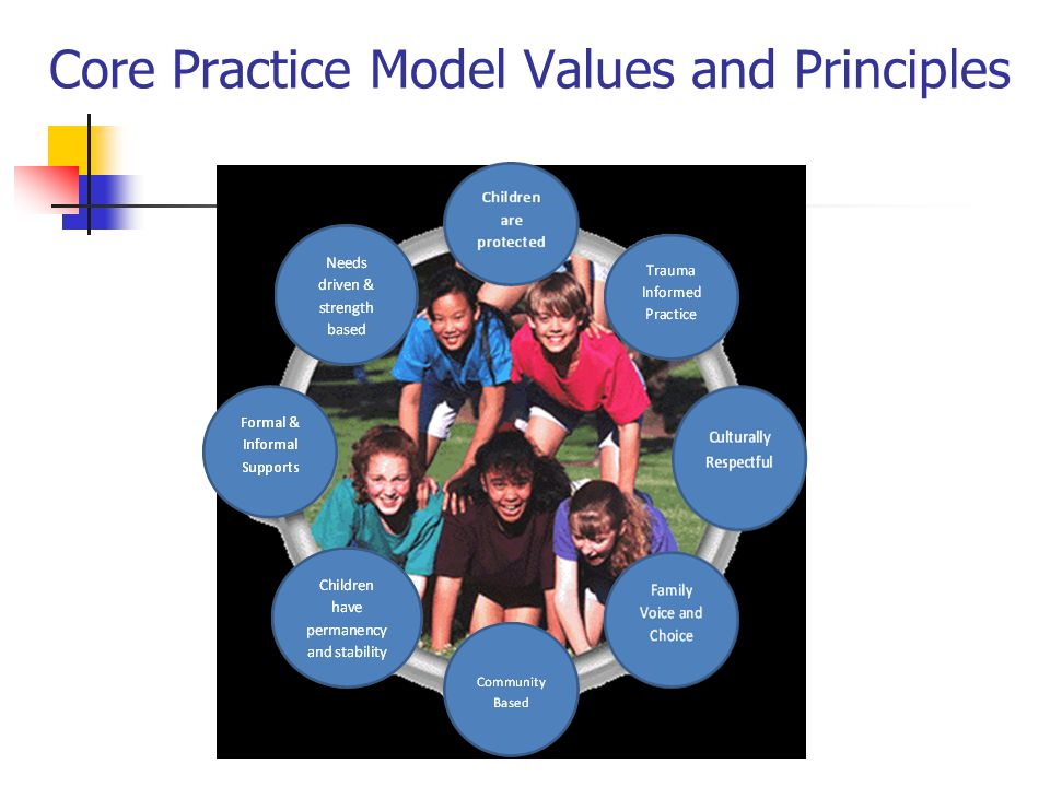 Core Practice Model Values and Principles