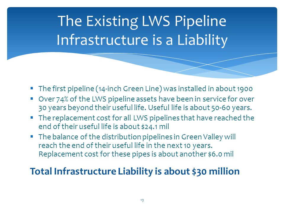 The Existing LWS Pipeline Infrastructure is a Liability