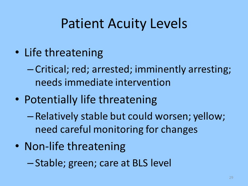 Patient Acuity Levels Life threatening Potentially life threatening