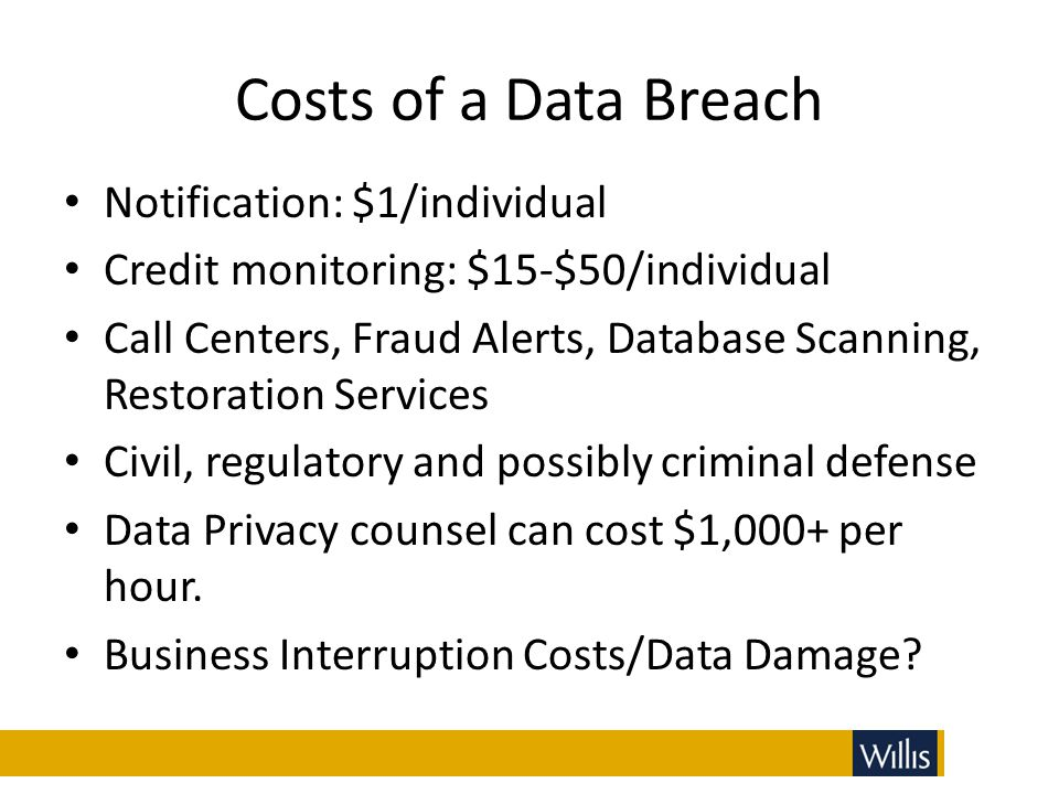 Costs of a Data Breach Notification: $1/individual