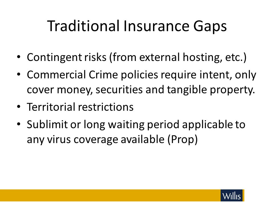 Traditional Insurance Gaps