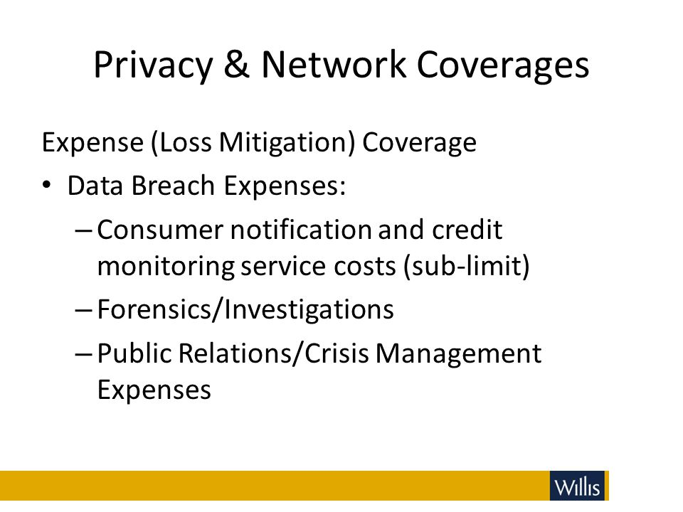 Privacy & Network Coverages