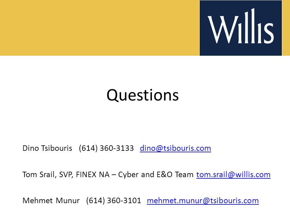 Questions Dino Tsibouris (614) 360-3133 dino@tsibouris.com