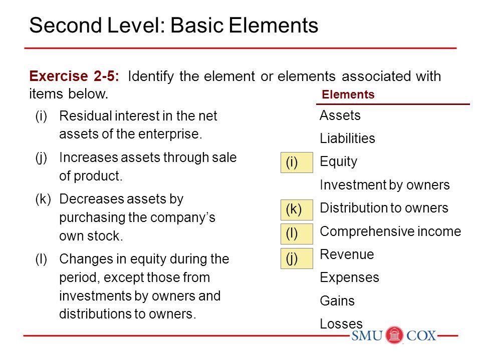 Second Level: Basic Elements