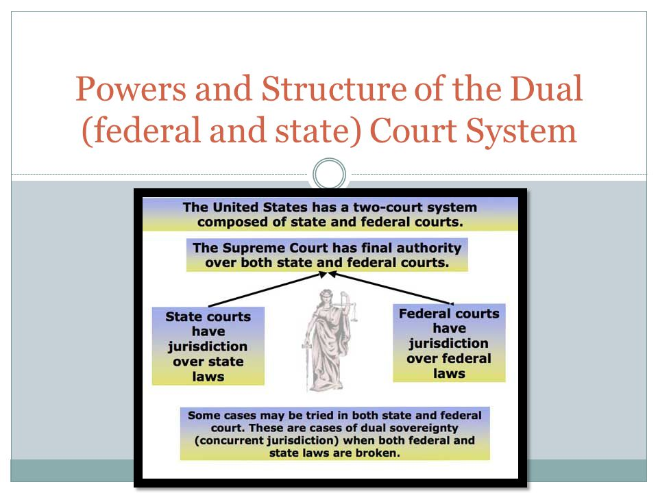 Powers and Structure of the Dual (federal and state) Court System