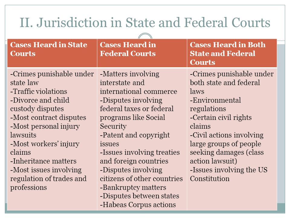 II. Jurisdiction in State and Federal Courts