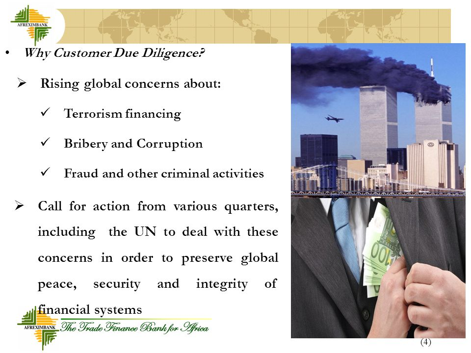 Rising global concerns about: