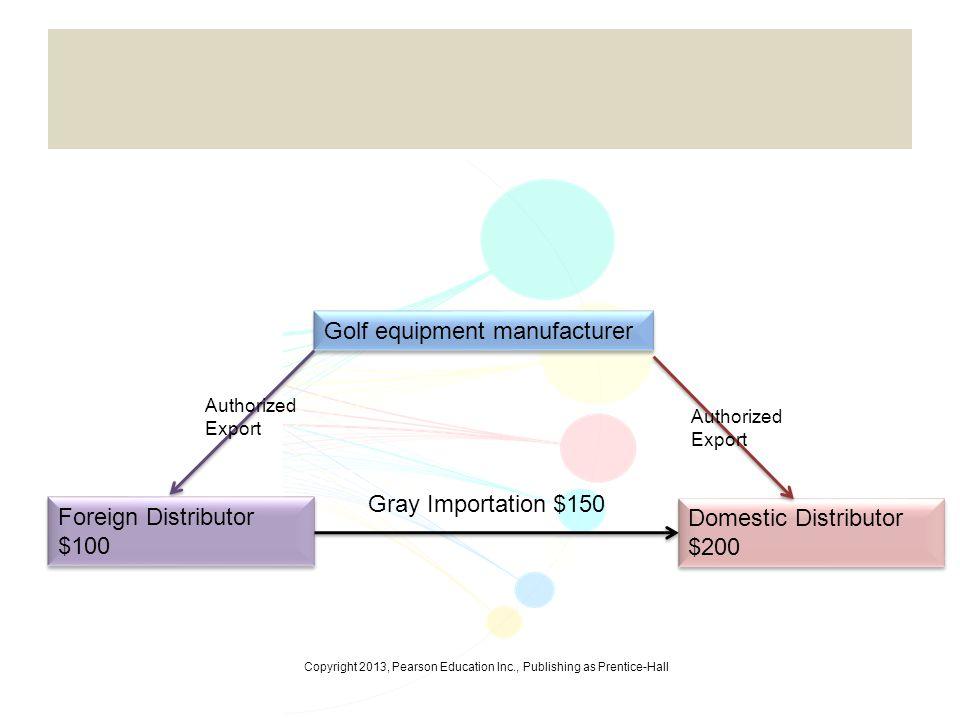 Golf equipment manufacturer
