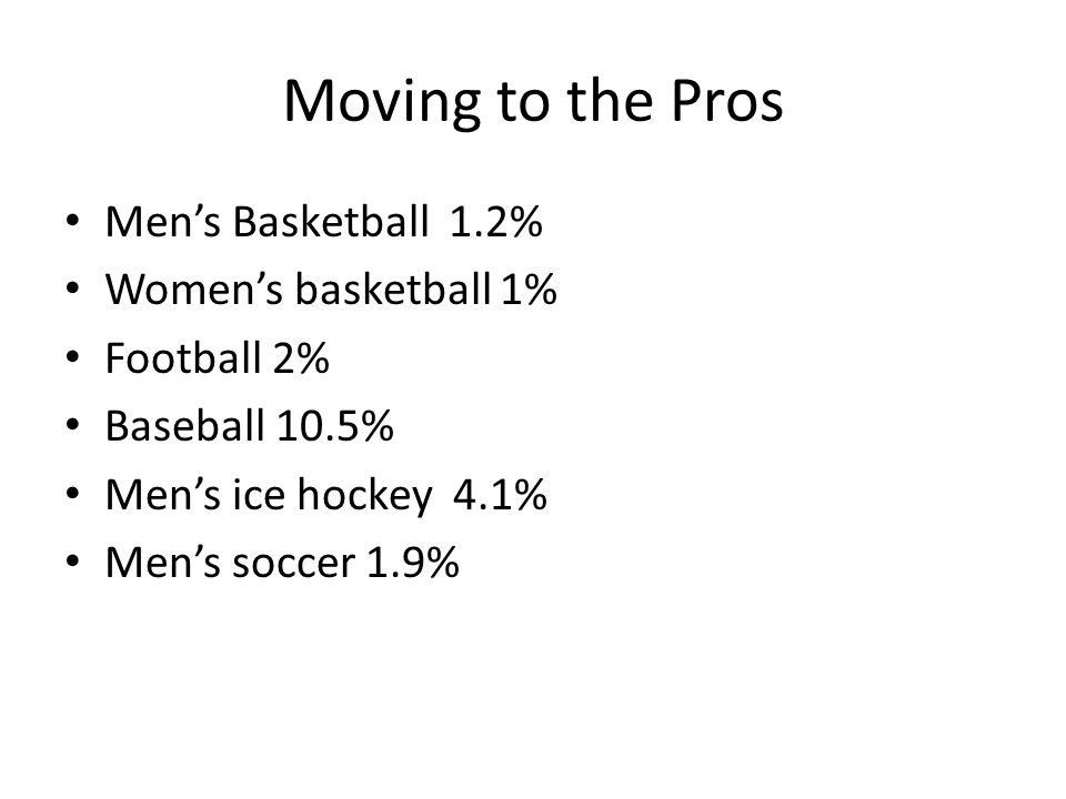 Moving to the Pros Men's Basketball 1.2% Women's basketball 1%