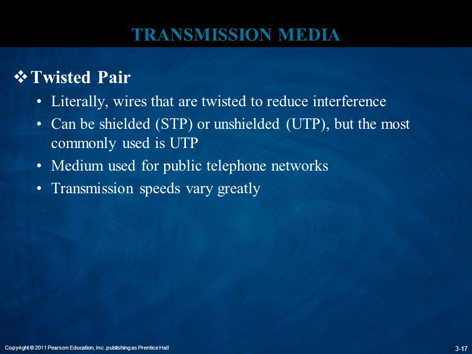 TRANSMISSION MEDIA Twisted Pair