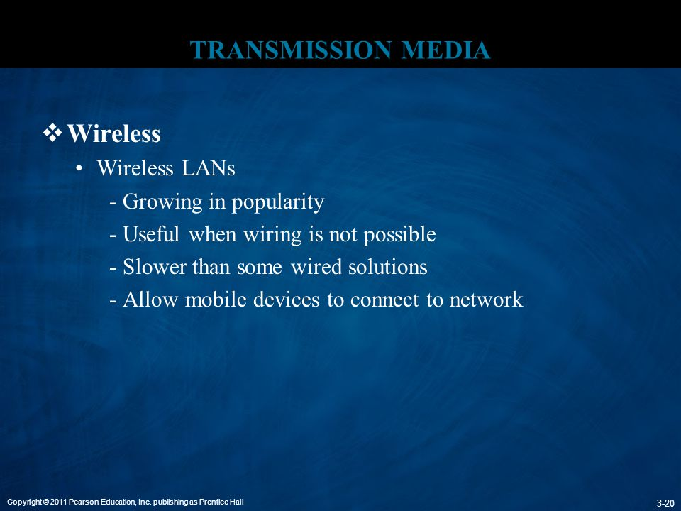 TRANSMISSION MEDIA Wireless Wireless LANs - Growing in popularity